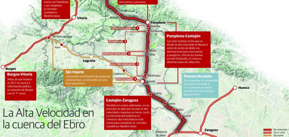 Fomento no ha invertido ni un euro en el AVE de La Rioja en dos años