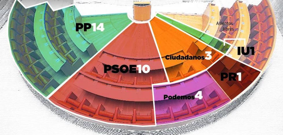 El consenso para rebajar del 5 al 3% el umbral de votos allana la futura reforma de la Ley electoral