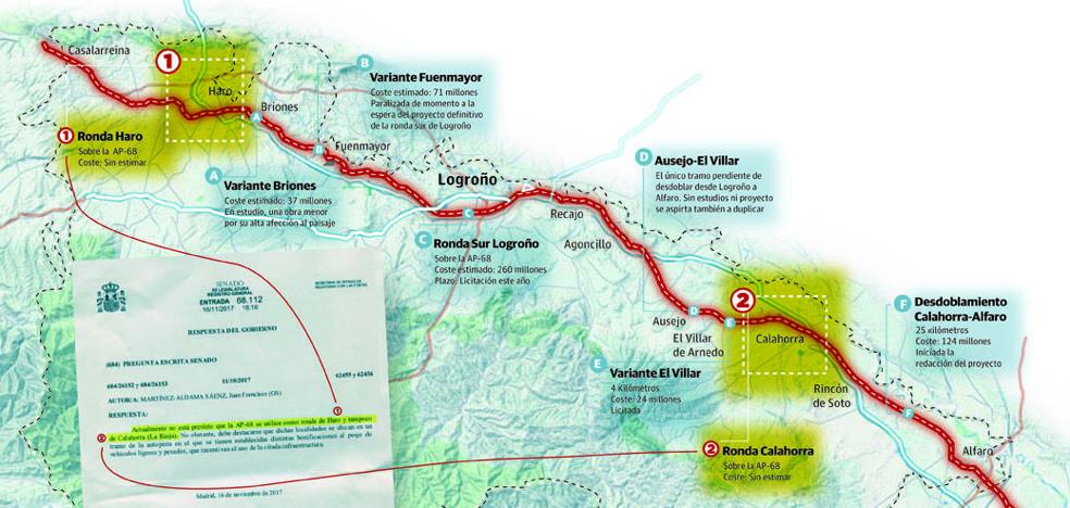 Fomento no tiene «previsto» utilizar la autopista como ronda de Haro y Calahorra