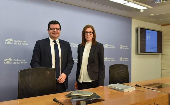 Domínguez resalta el comportamiento estable y al alza de economía riojana
