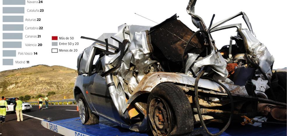 La Rioja registra la mayor tasa de muertos en carretera de España