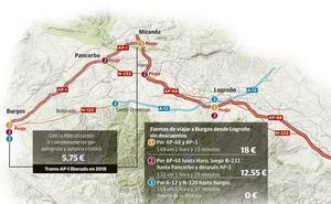 El Congreso pide que la AP-1 que une Burgos y La Rioja quede libre y no se vuelva a privatizar