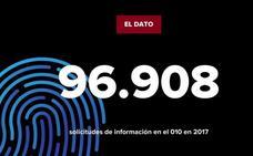 La cifra: solicitudes de información en el 010