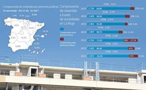 Los riojanos han adquirido 2.870 viviendas a través de sociedades en los últimos siete años