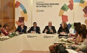 Las cuentas de La Rioja: 1.533,40 millones, el 1,29% más