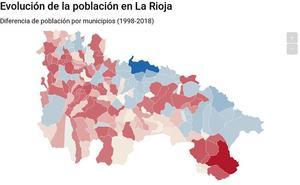 Gráfico: ¿Cuántos habitantes ha perdido (o ganado) tu localidad?