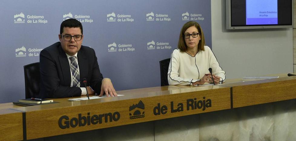Domínguez augura que el PIB de La Rioja crecerá en 2019 entre el 2,3 y el 2,7 por ciento