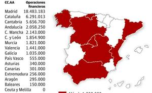Los sistemas de financiación alternativa a la bancaria pinchan en hueso en La Rioja