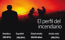 La Rioja ha gastado más de 3,6 millones en apagar incendios desde el 2000