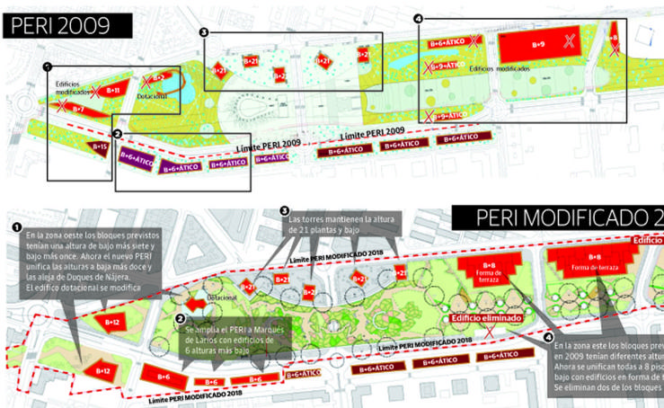 El PERI Ferrocarril reordena sus 225.231 metros de suelo con 12 edificios para 1.200 viviendas