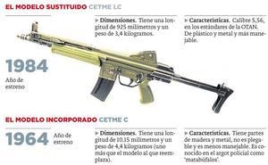 La Guardia Civil 'renueva' su armamento en La Rioja con un modelo de hace 55 años