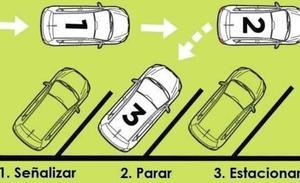 El aparcamiento «en espiga» llega a Logroño