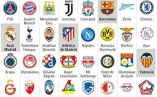 La Champions más abierta