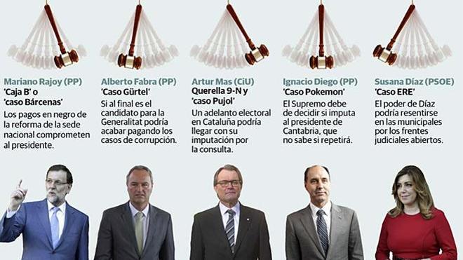 Procesos judiciales en campaña