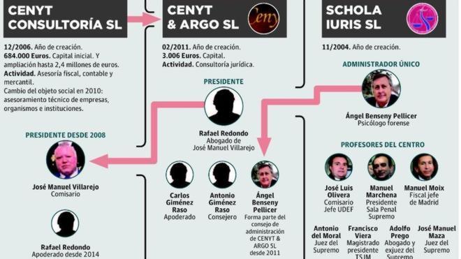 Schola Iuris, un instituto jurídico con múltiples tentáculos