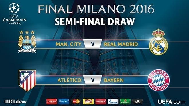 Manchester City-Real Madrid y Atlético-Bayern, semifinales de la Champions