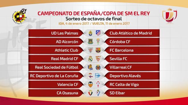 Athletic-Barcelona y Madrid-Sevilla, en octavos de final